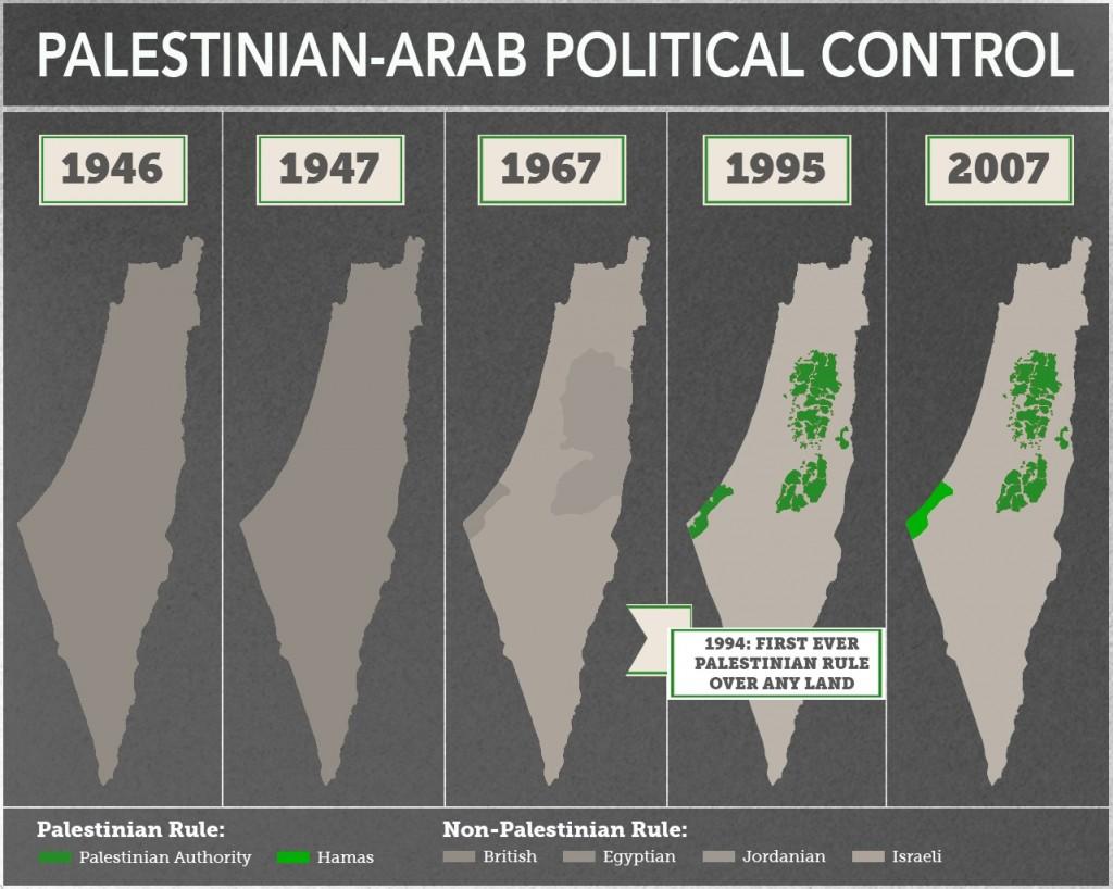 correct map of israel arab palestinian msnbc